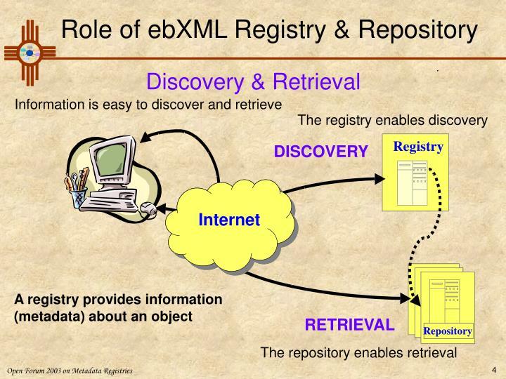 Role of ebXML Registry & Repository