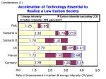 acceleration of technology essential to realize a low carbon society