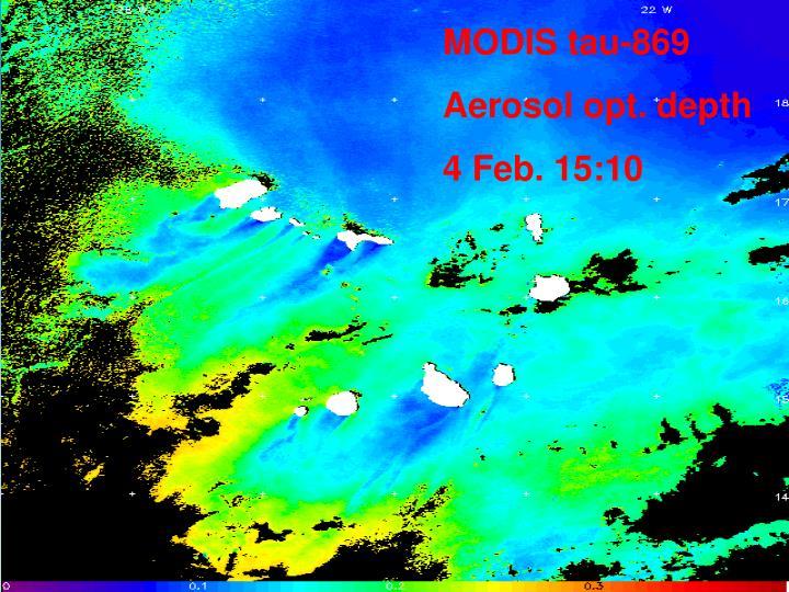 MODIS tau-869
