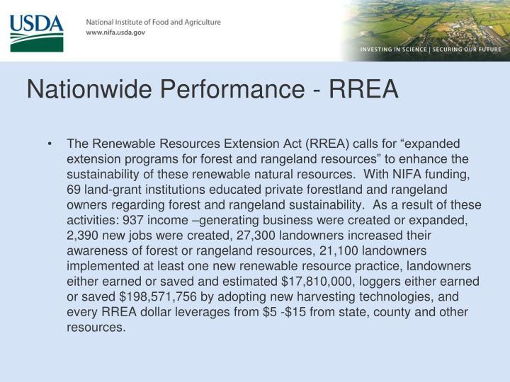 Nationwide Performance - RREA