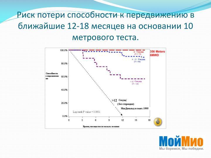Риск потери способности к передвижению в ближайшие 12-18 месяцев на основании 10 метрового теста.