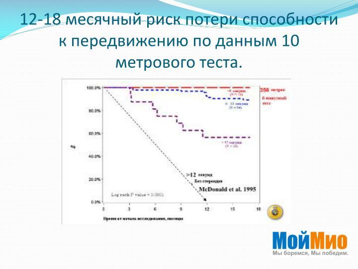 12-18 месячный риск потери способности к передвижению по данным 10 метрового теста.