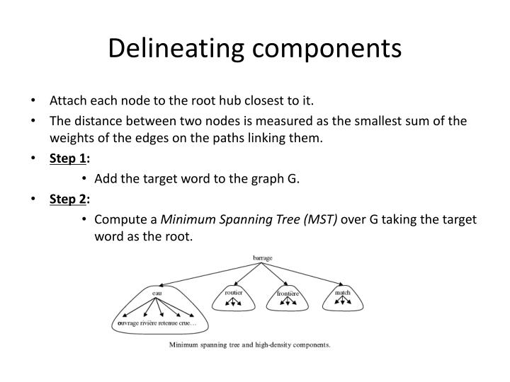 Delineating components