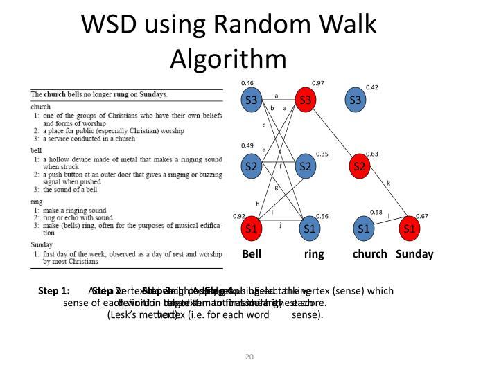 WSD using Random Walk Algorithm