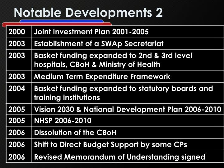 Notable Developments 2