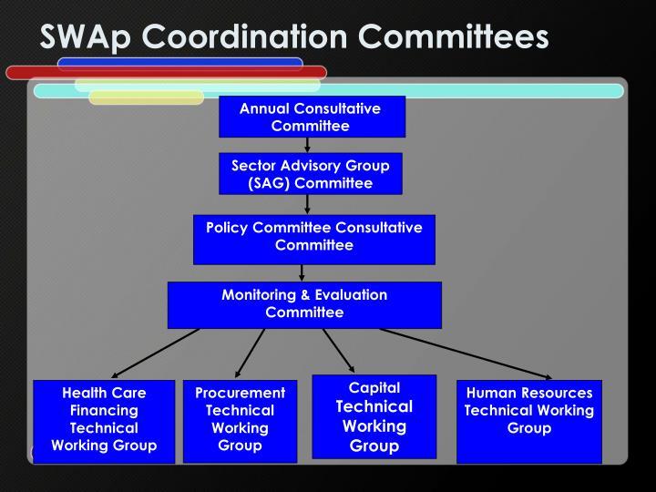 SWAp Coordination Committees