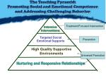 the teaching pyramid promoting social and emotional competence and addressing challenging behavior