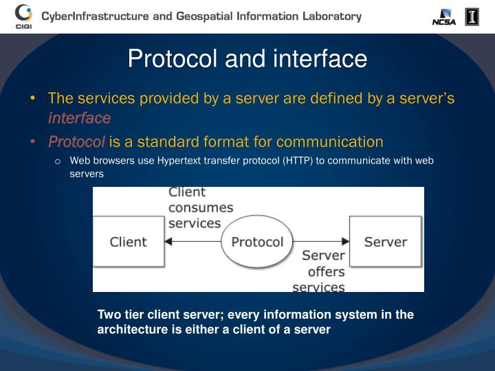 Protocol and interface
