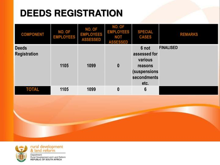 DEEDS REGISTRATION