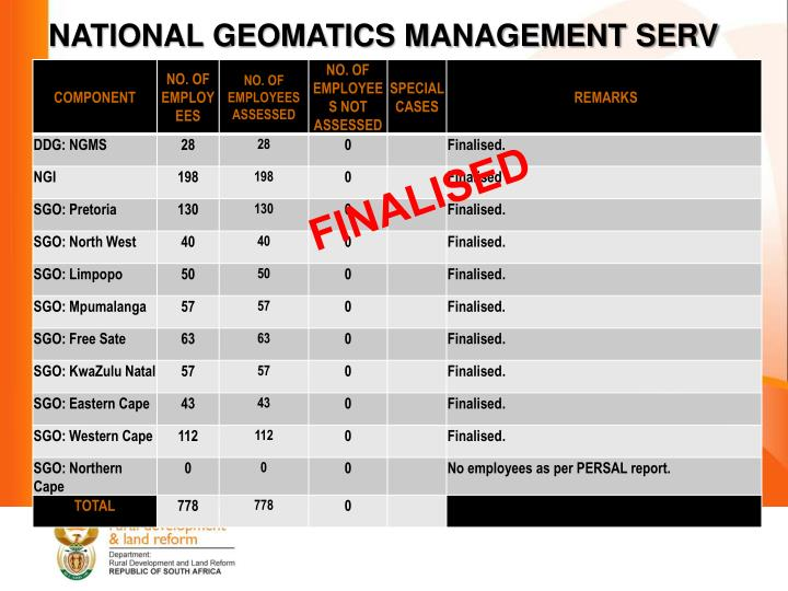 NATIONAL GEOMATICS MANAGEMENT SERV