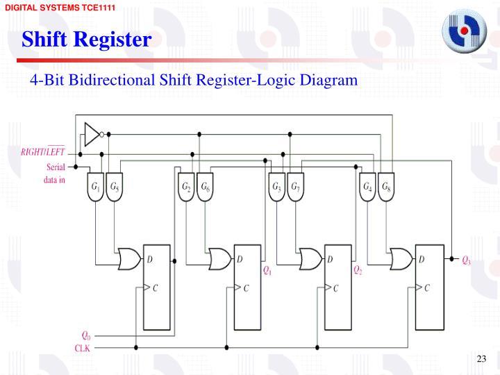 bidirectional shift register circuit diagram