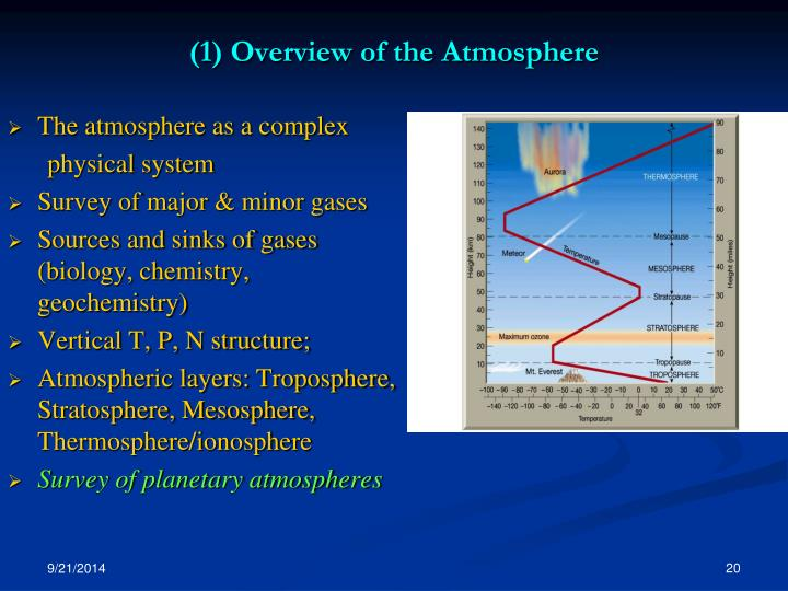 (1) Overview of the Atmosphere