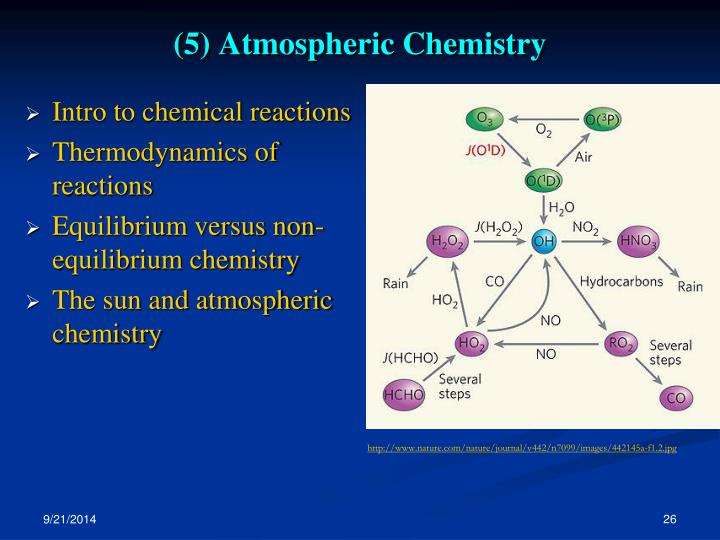 (5) Atmospheric Chemistry