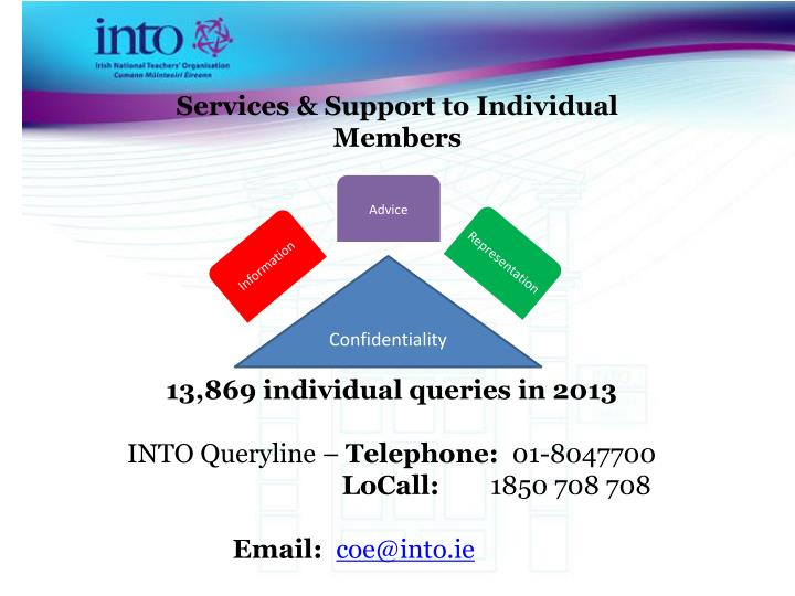 Services & Support to Individual Members
