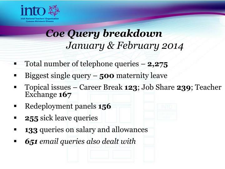 Coe Query breakdown