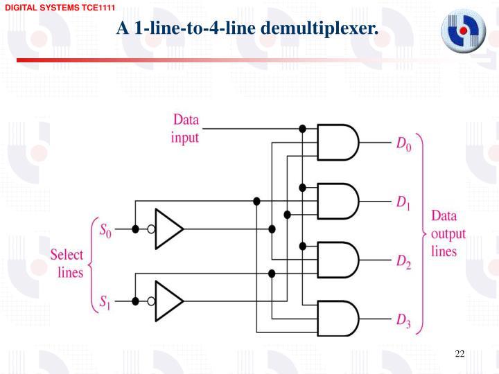 A 1-line-to-4-line demultiplexer.