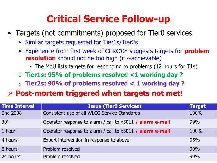 Critical Service Follow-up