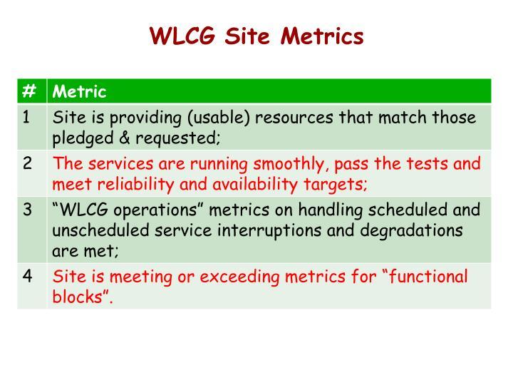 WLCG Site Metrics