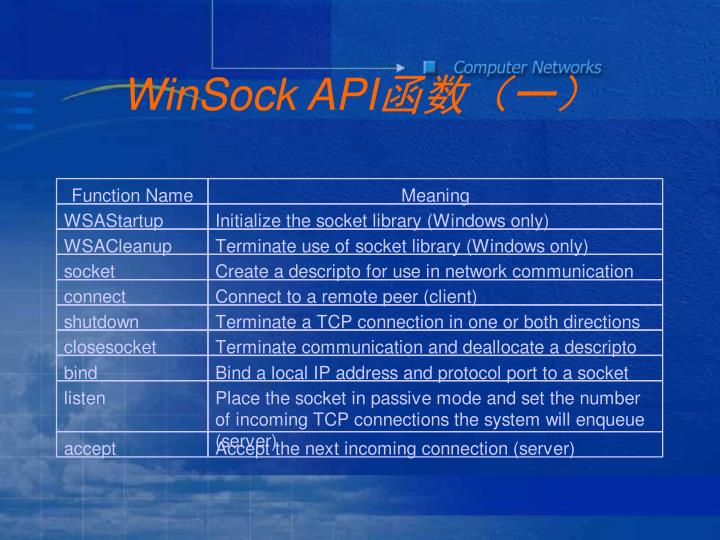 WinSock API
