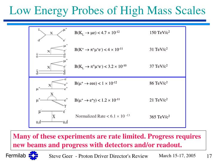 Low Energy Probes of High Mass Scales
