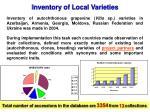 inventory of local varieties