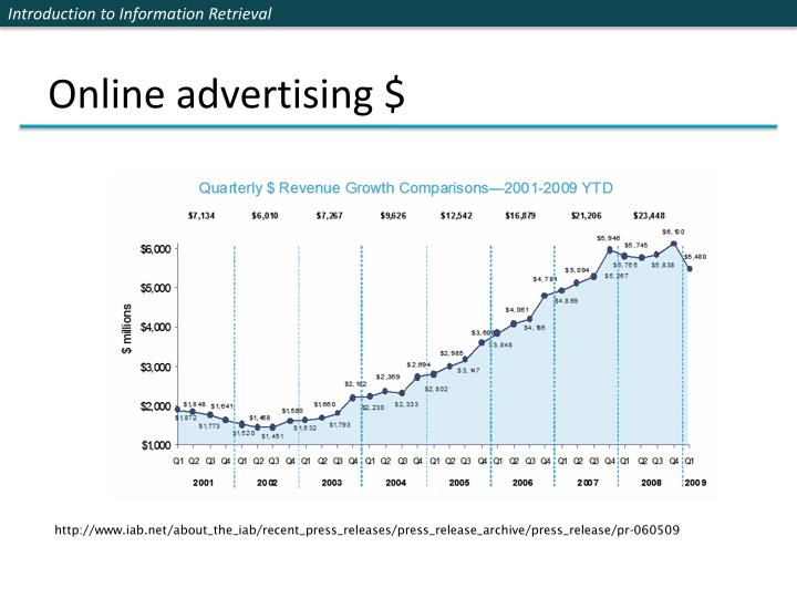 Online advertising $