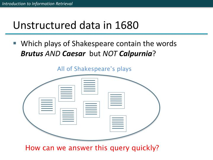 Unstructured data in 1680