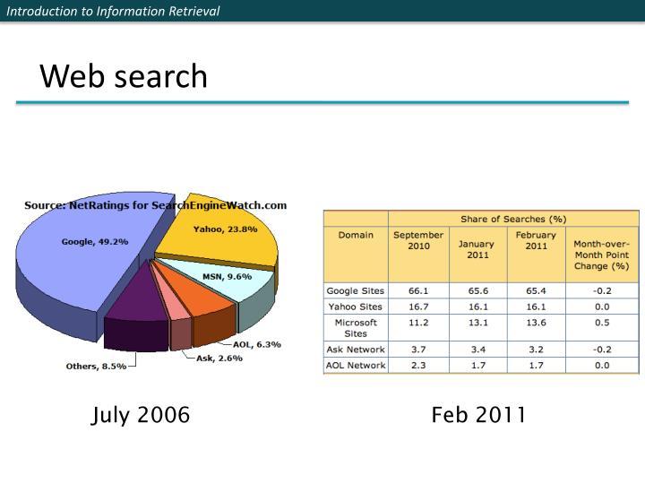 Web search