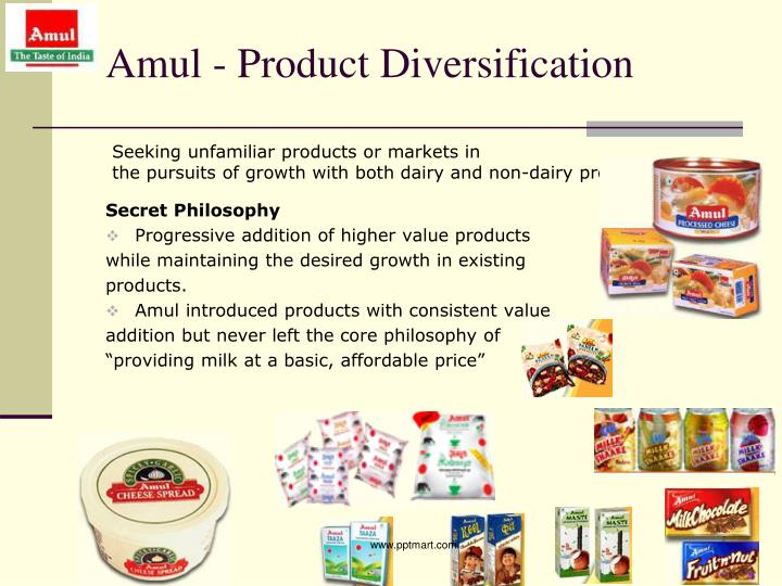 amul diversification Presented by, nagendra prakash pvyas 3rd sem introduction amul (anand milk union limited), formed in 1946, is a dairy cooperative.