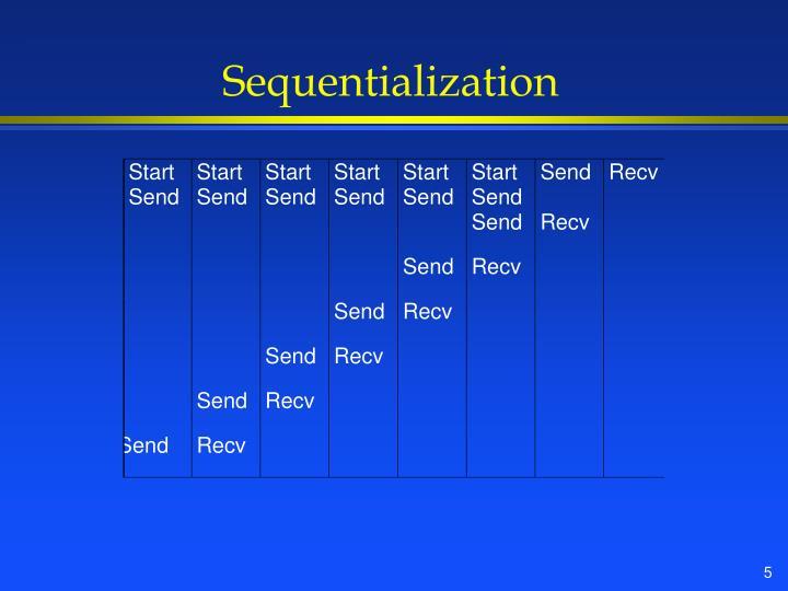 Sequentialization