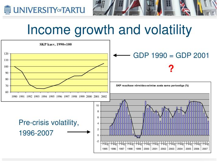 Income growth and volatility