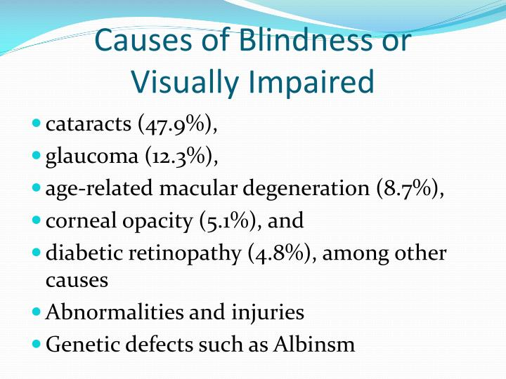 Causes of Blindness or