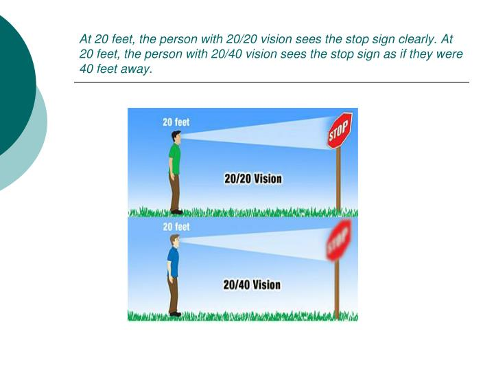 At 20 feet, the person with 20/20 vision sees the stop sign clearly. At 20 feet, the person with 20/40 vision sees the stop sign as if they were 40 feet away.