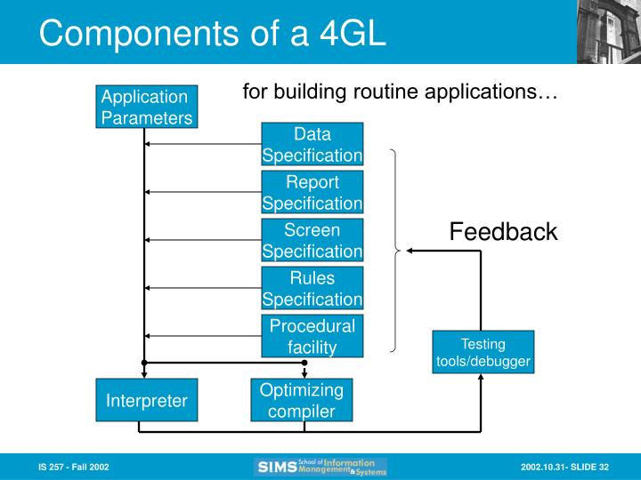 Components of a 4GL