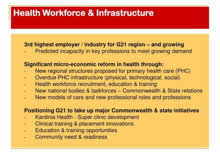 Health Workforce & Infrastructure