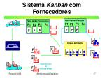 sistema kanban com fornecedores