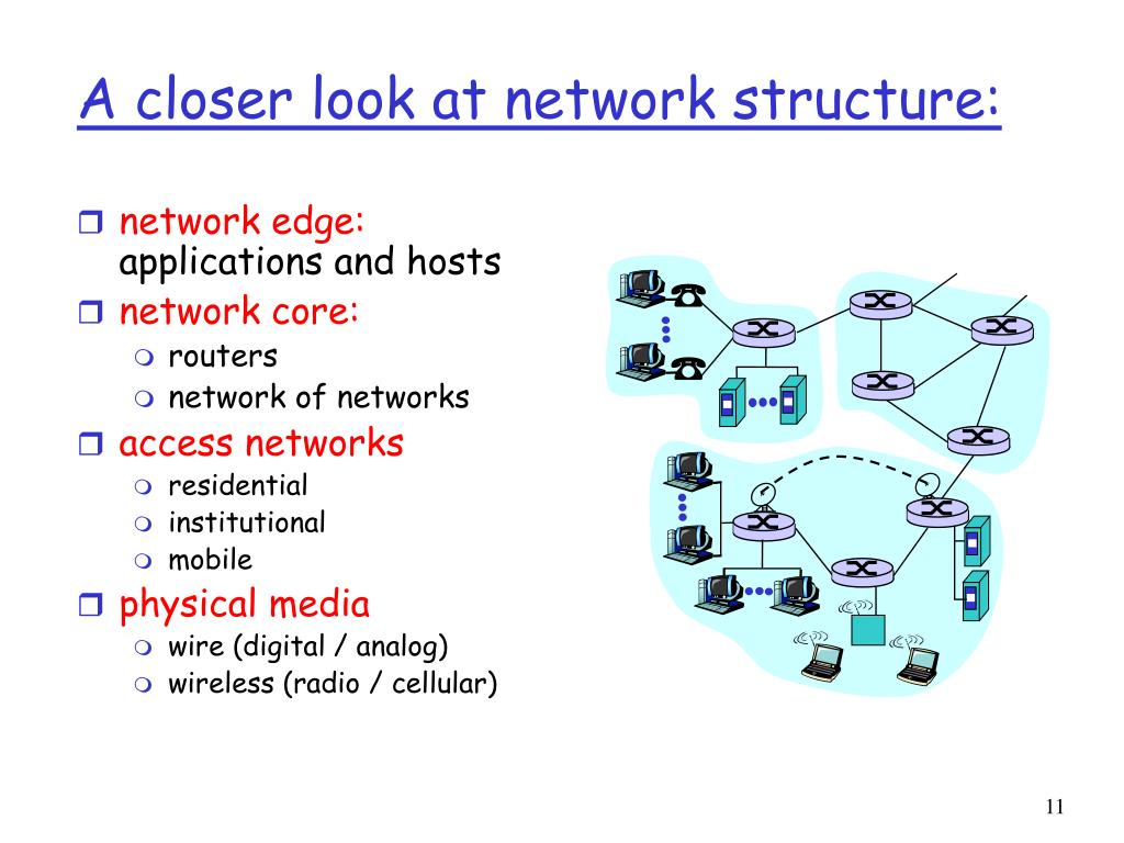 PPT - Network Core and Network Edge PowerPoint Presentation - ID:4637892