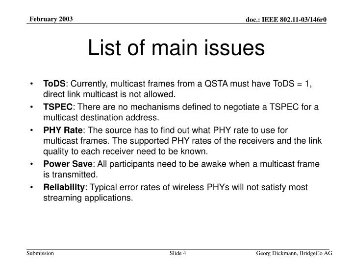 List of main issues
