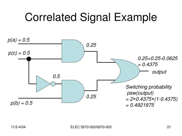 Correlated Signal Example