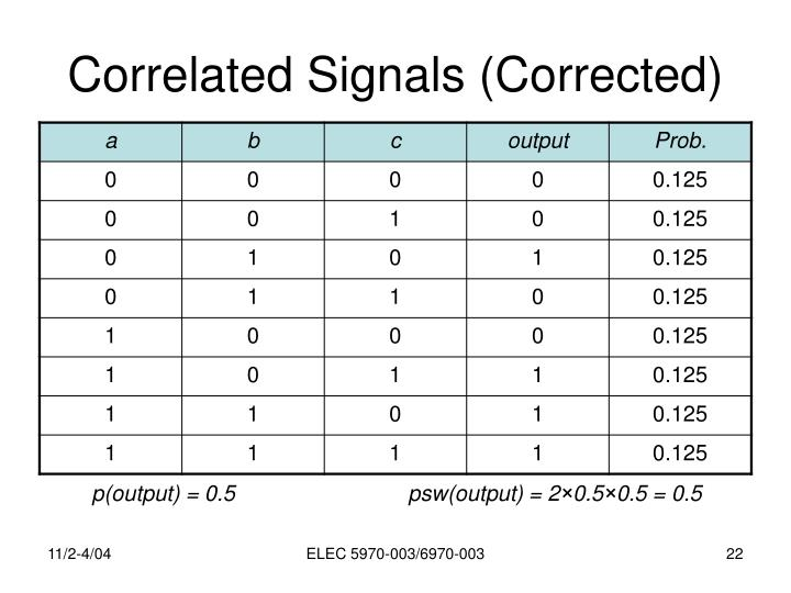 Correlated Signals (Corrected)
