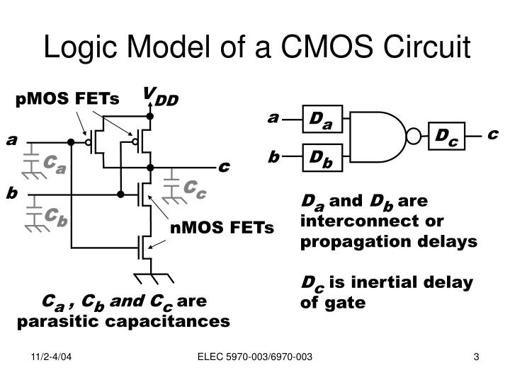 Logic model of a cmos circuit
