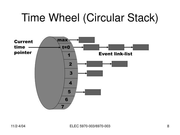 Time Wheel (Circular Stack)