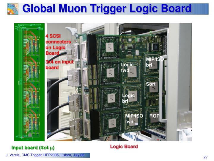 Global Muon Trigger Logic Board