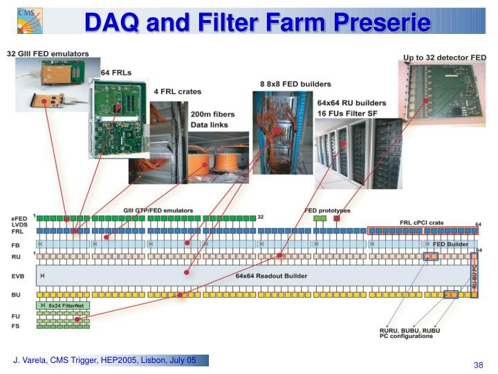 DAQ and Filter Farm Preserie