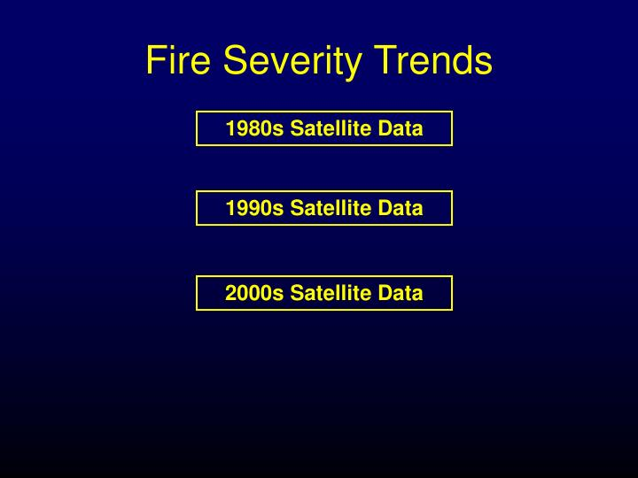 Fire Severity Trends