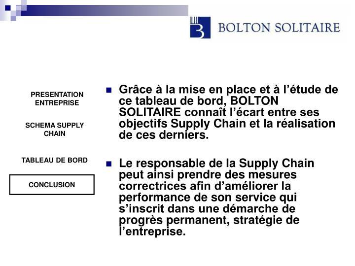 Grâce à la mise en place et à l'étude de ce tableau de bord, BOLTON SOLITAIRE connaît l'écart entre ses objectifs Supply Chain et la réalisation de ces derniers.