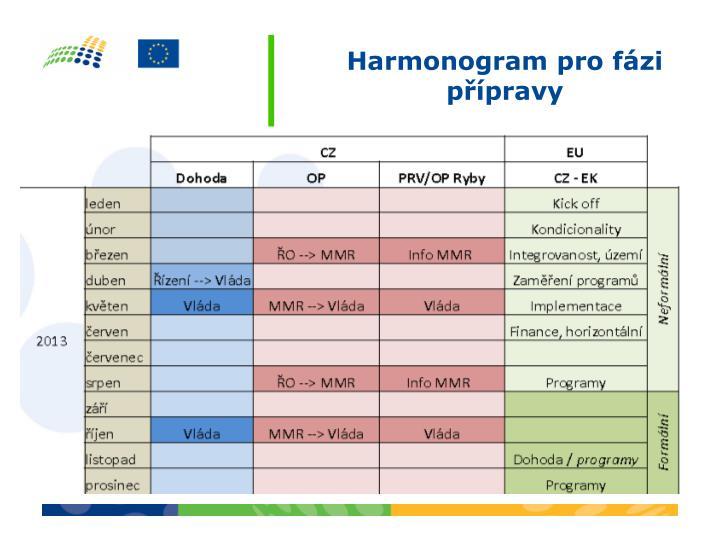 Harmonogram pro