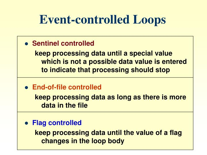 Event-controlled Loops