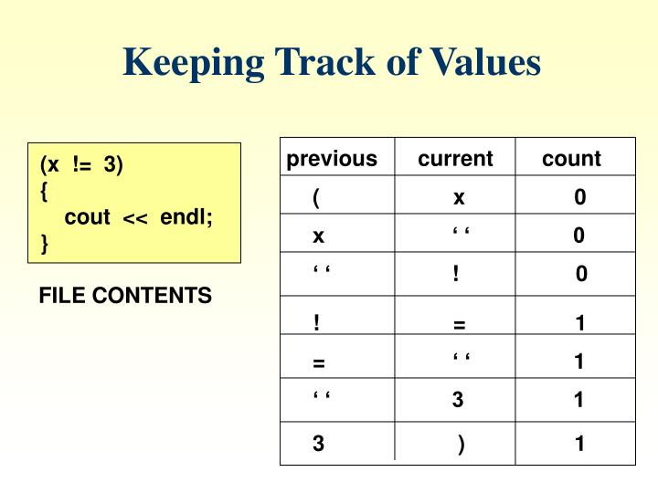 Keeping Track of Values