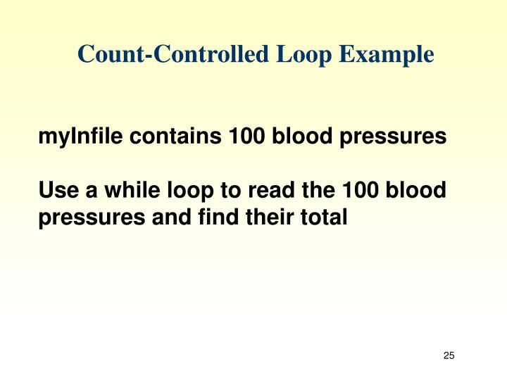 Count-Controlled Loop Example